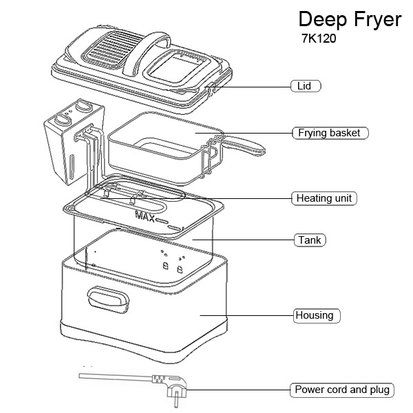 stainless steel deep fryer structure chart